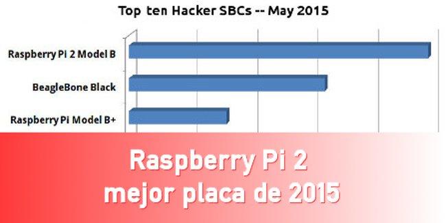 encuesta-2015-cabecera